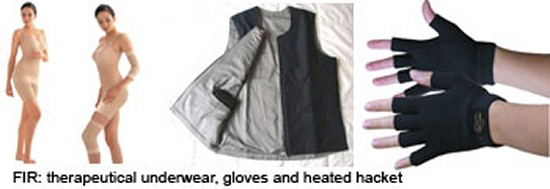 Far Infrared Clothing